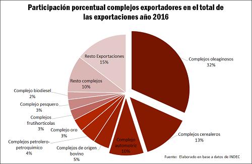 exportadores_2
