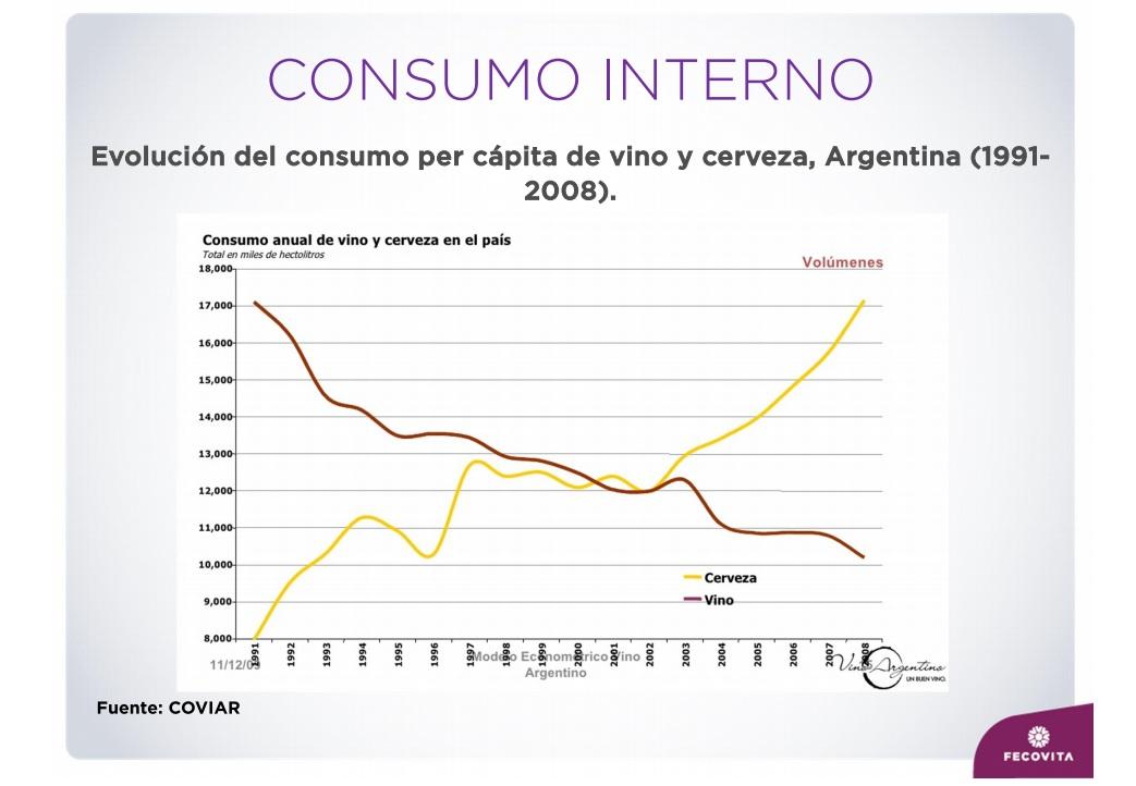 consumo vino y cerveza