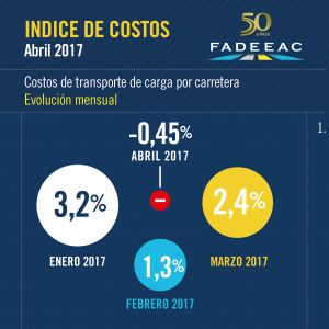 indices-costos-04-17-01