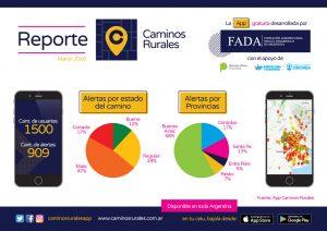 Reporte-Caminos-Rurales