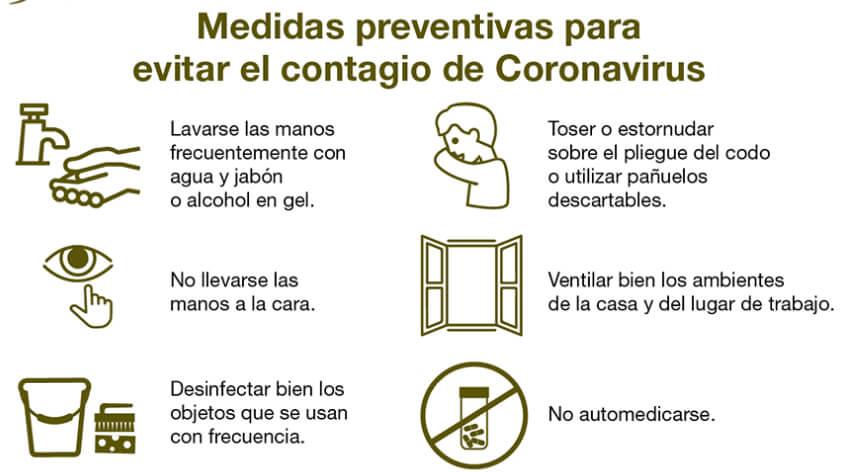 medias preventivas coronavirus