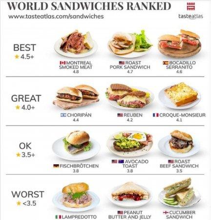Choripan el mejor sandwich del mundo